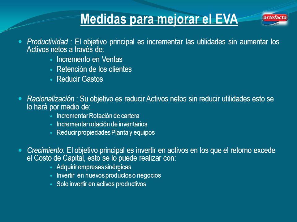 Medidas para mejorar el EVA