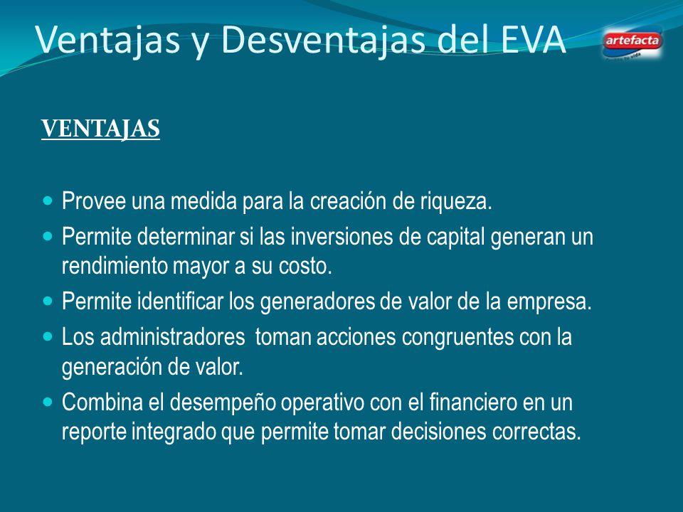 Ventajas y Desventajas del EVA