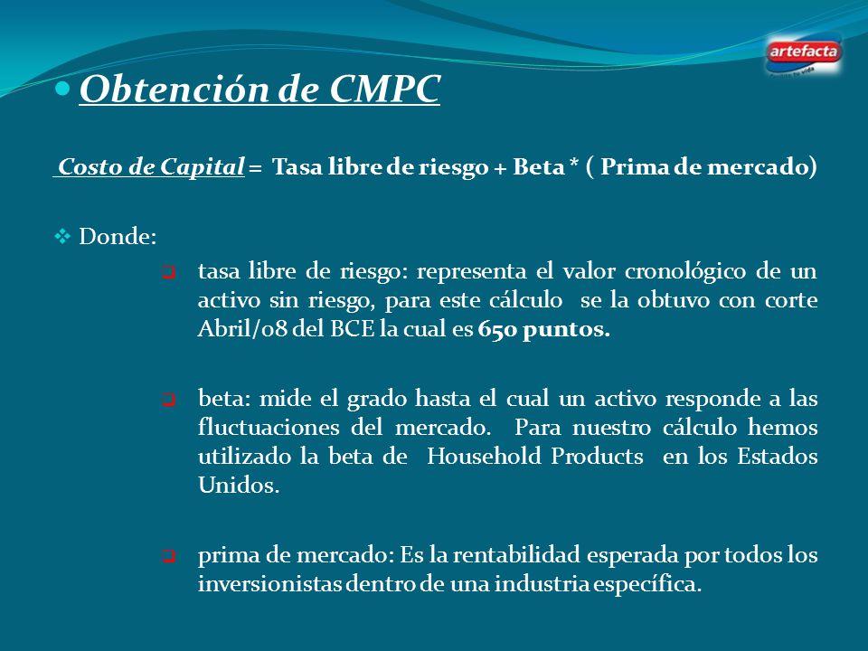 Obtención de CMPC Costo de Capital = Tasa libre de riesgo + Beta * ( Prima de mercado) Donde: