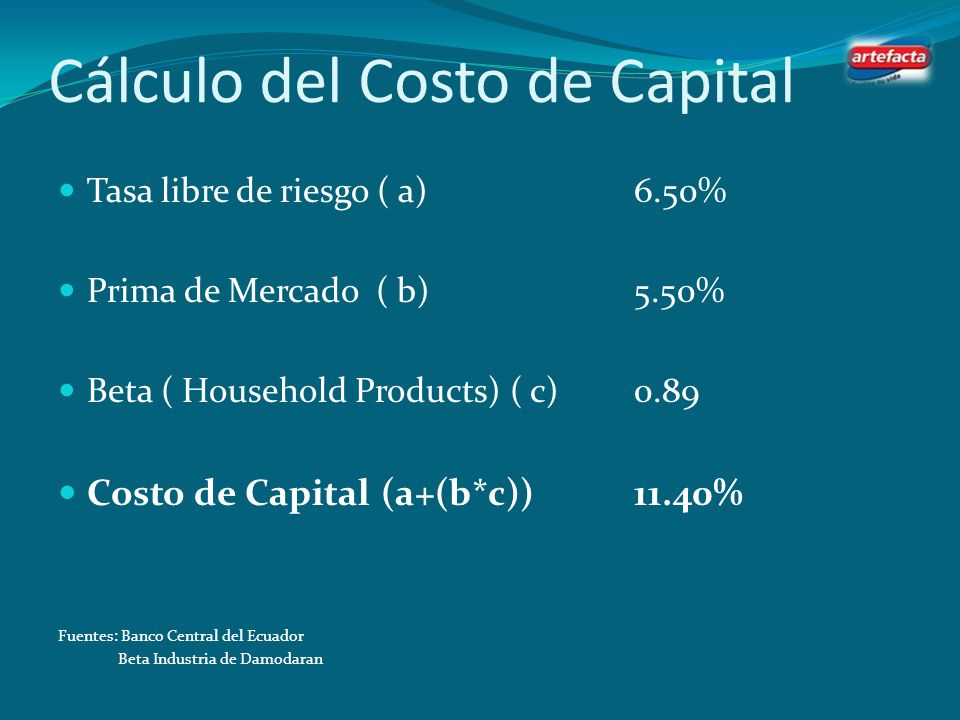 Cálculo del Costo de Capital