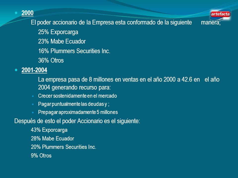 16% Plummers Securities Inc. 36% Otros 2001-2004