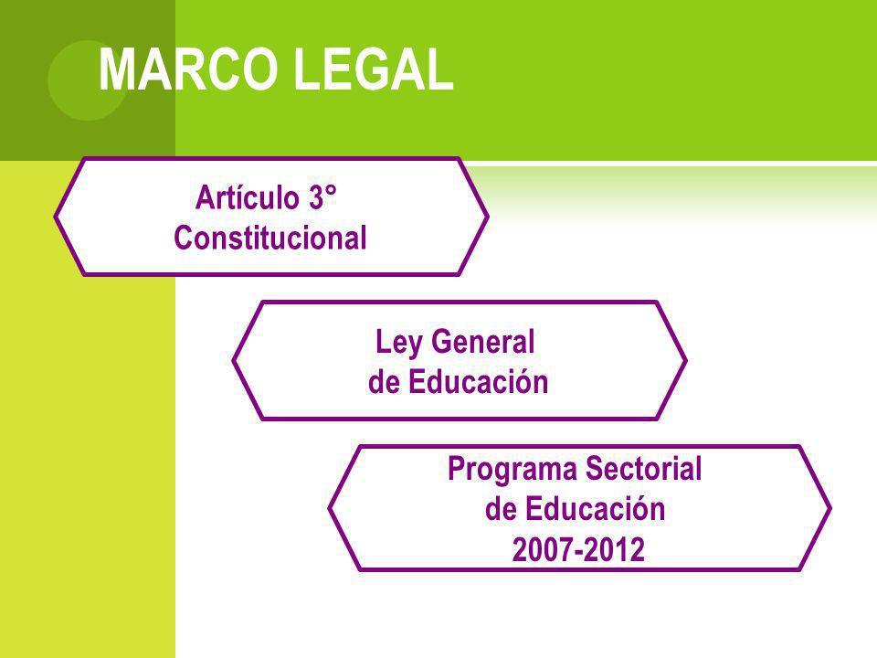 MARCO LEGAL Artículo 3° Constitucional Ley General de Educación