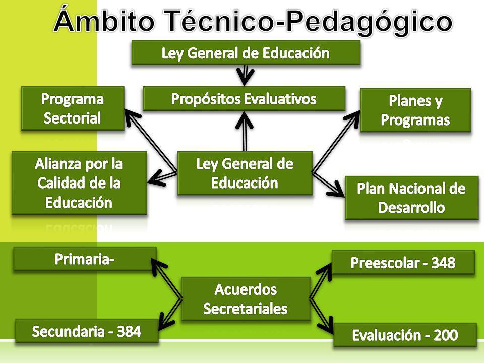 Ámbito Técnico-Pedagógico