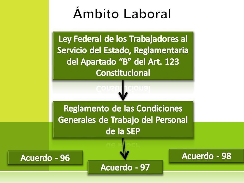 Ámbito Laboral Ley Federal de los Trabajadores al Servicio del Estado, Reglamentaria del Apartado B del Art. 123 Constitucional.