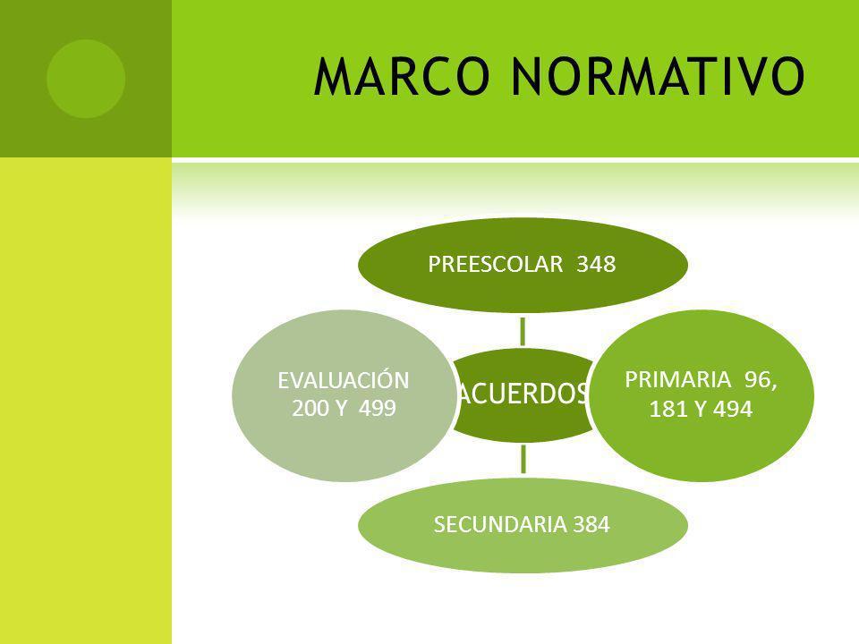 MARCO NORMATIVO ACUERDOS PREESCOLAR 348 PRIMARIA 96, 181 Y 494