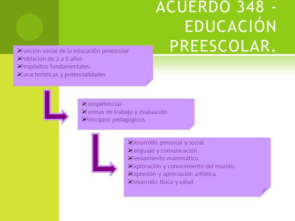 ACUERDO 348 - EDUCACIÓN PREESCOLAR.