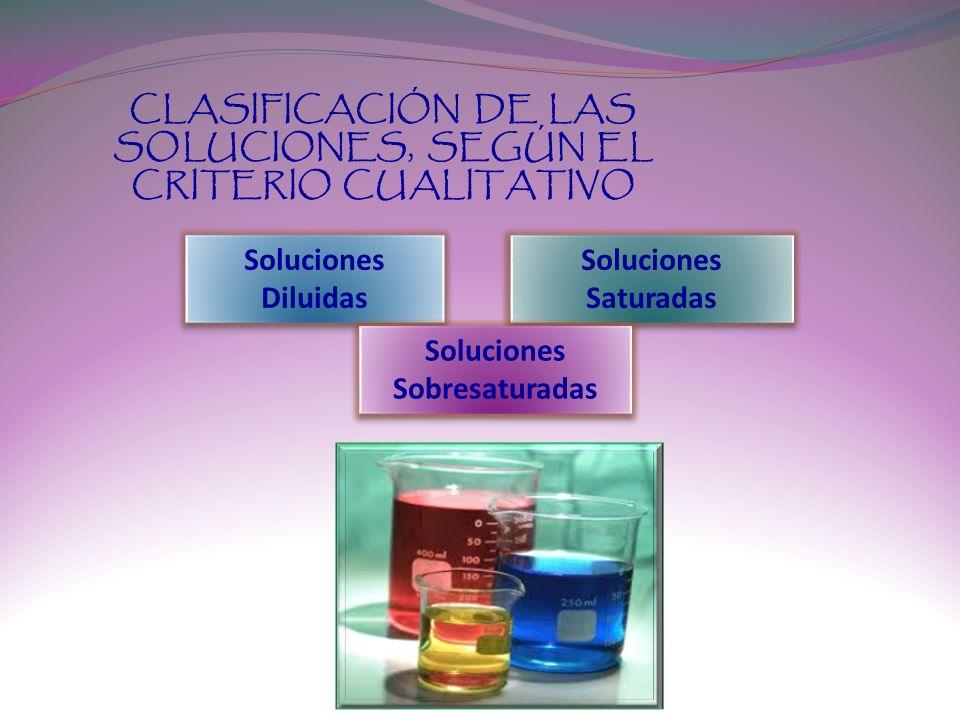 CLASIFICACIÓN DE LAS SOLUCIONES, SEGÚN EL CRITERIO CUALITATIVO