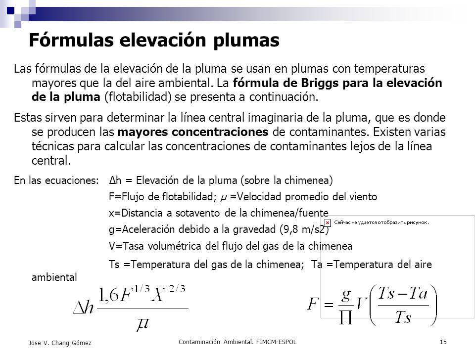 Fórmulas elevación plumas