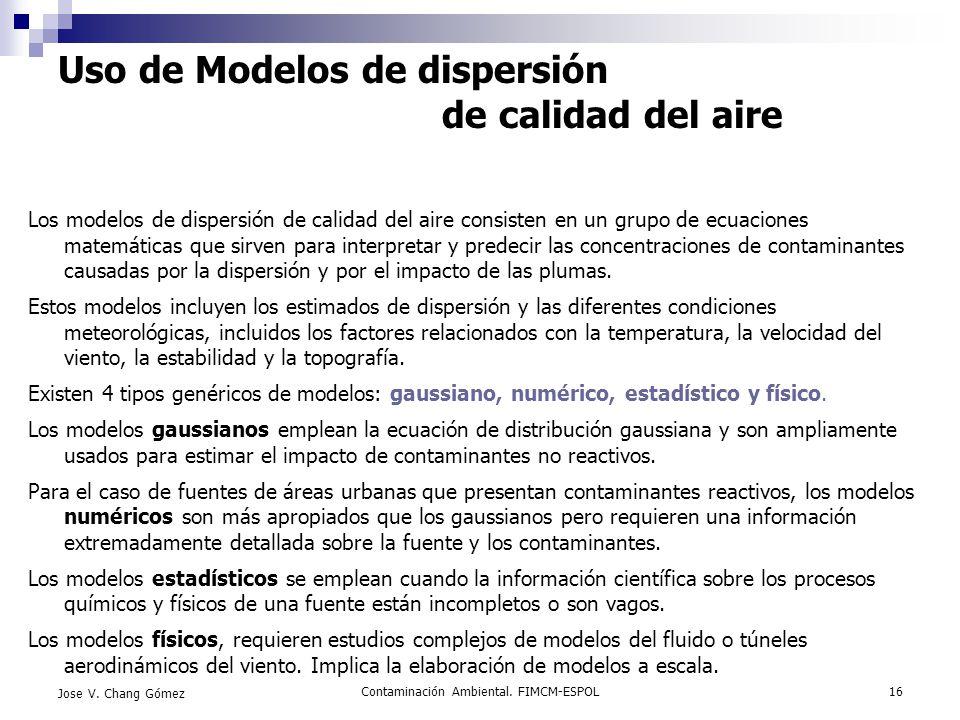 Uso de Modelos de dispersión de calidad del aire