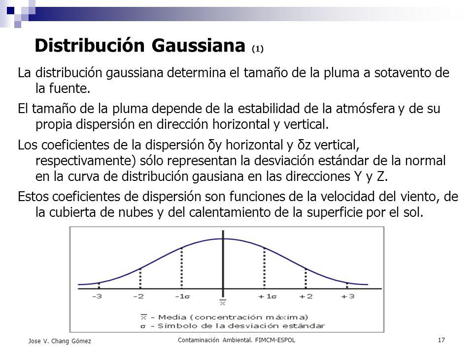 Distribución Gaussiana (1)