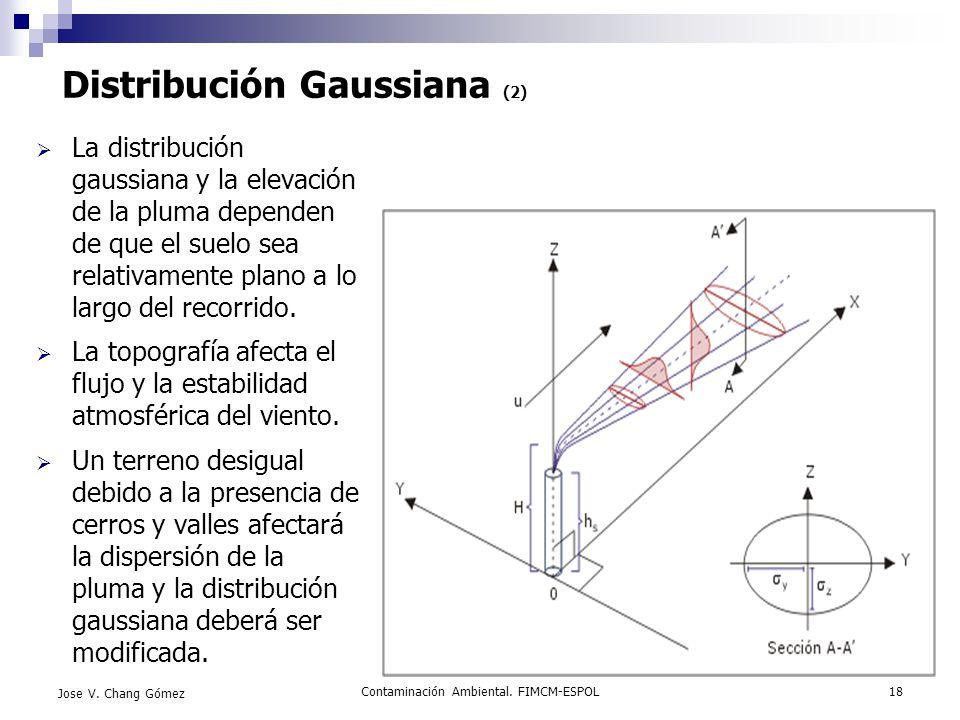 Distribución Gaussiana (2)