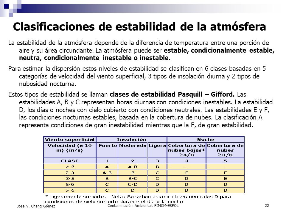 Clasificaciones de estabilidad de la atmósfera