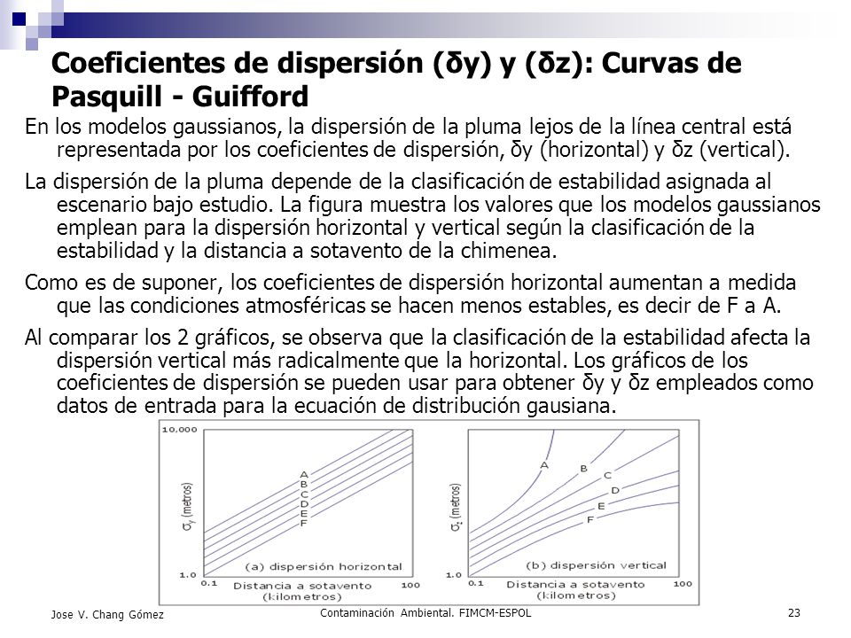 Coeficientes de dispersión (δy) y (δz): Curvas de Pasquill - Guifford