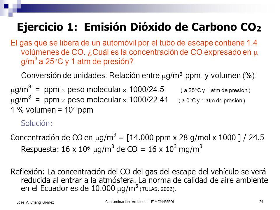 Ejercicio 1: Emisión Dióxido de Carbono CO2