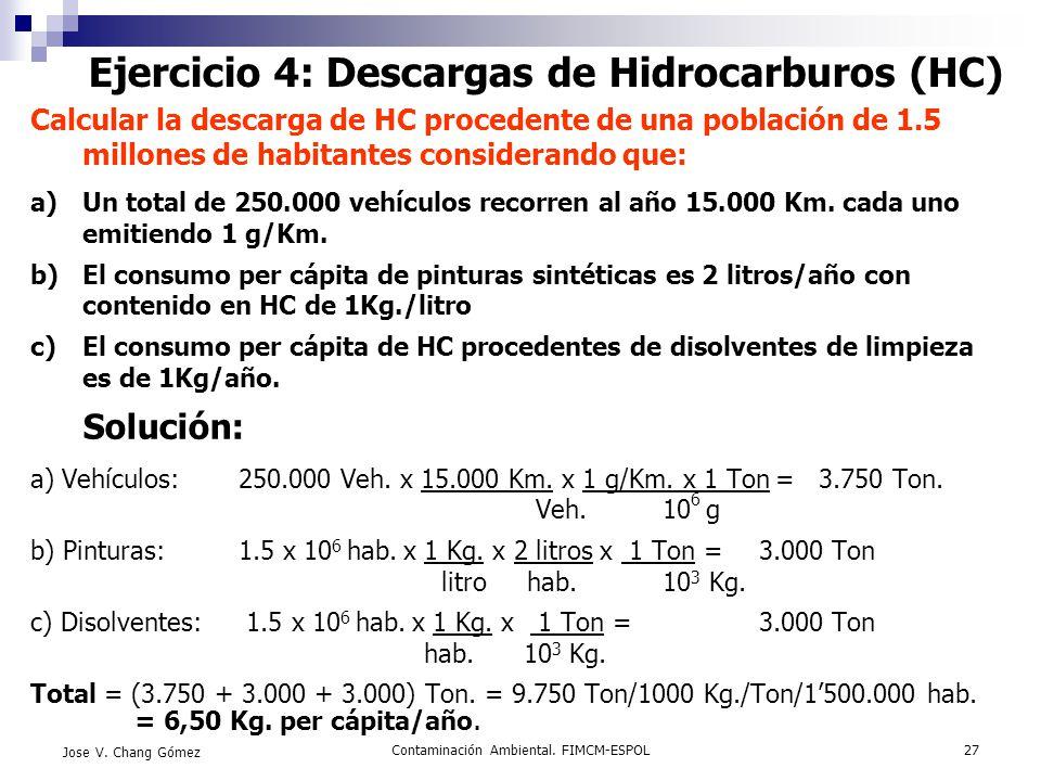 Ejercicio 4: Descargas de Hidrocarburos (HC)