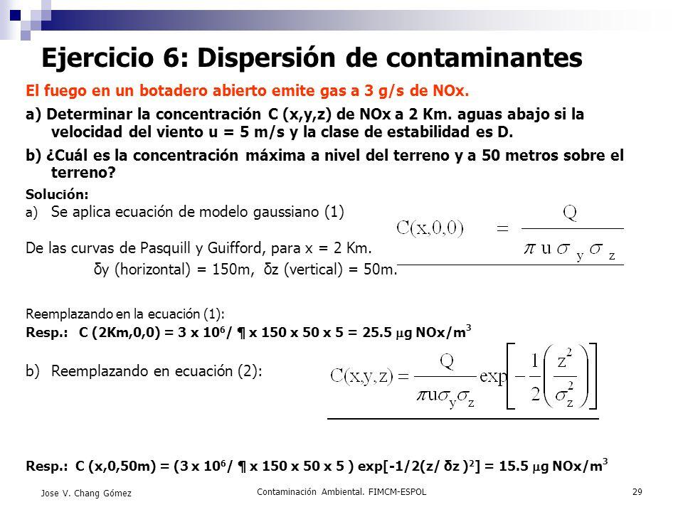 Ejercicio 6: Dispersión de contaminantes