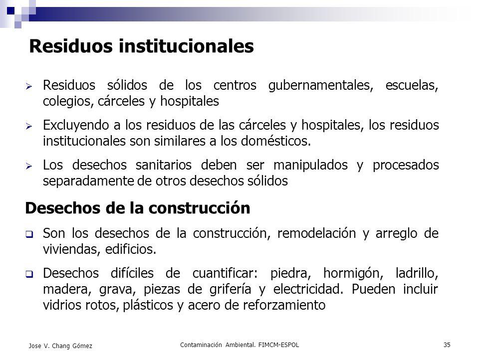 Residuos institucionales