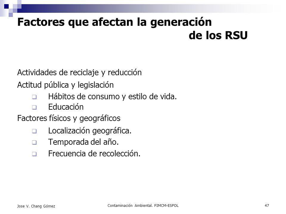 Factores que afectan la generación de los RSU