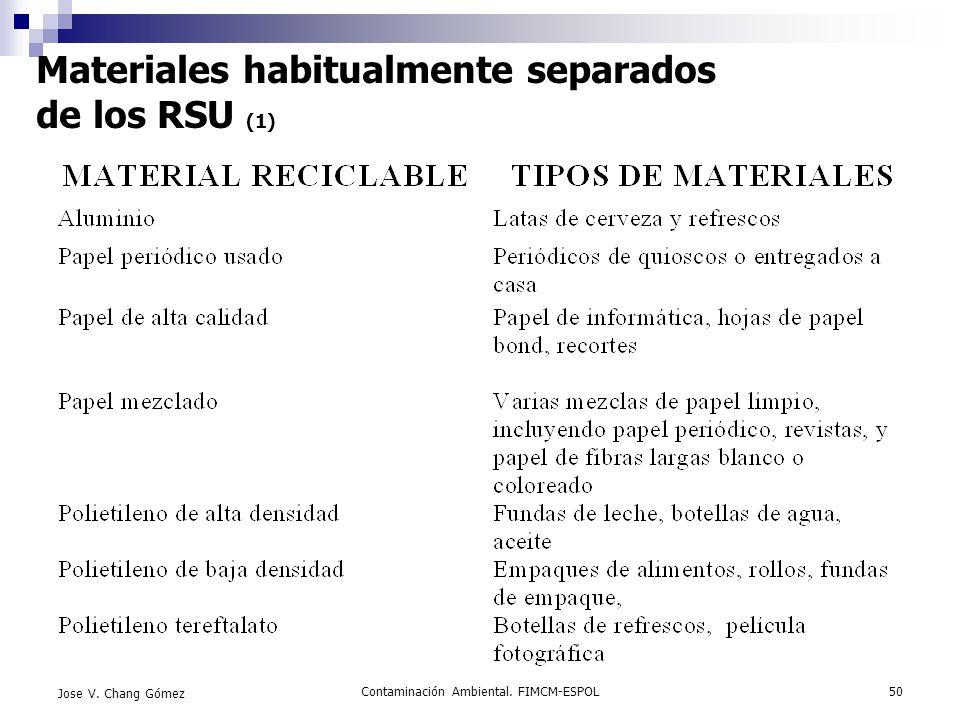 Materiales habitualmente separados de los RSU (1)