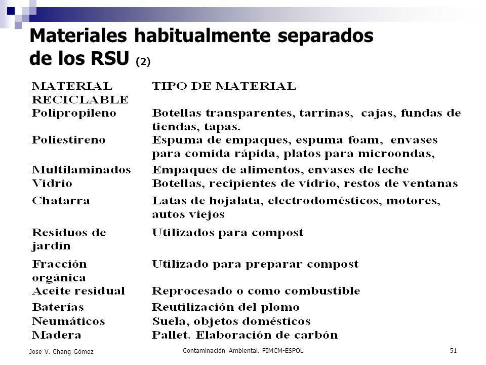 Materiales habitualmente separados de los RSU (2)
