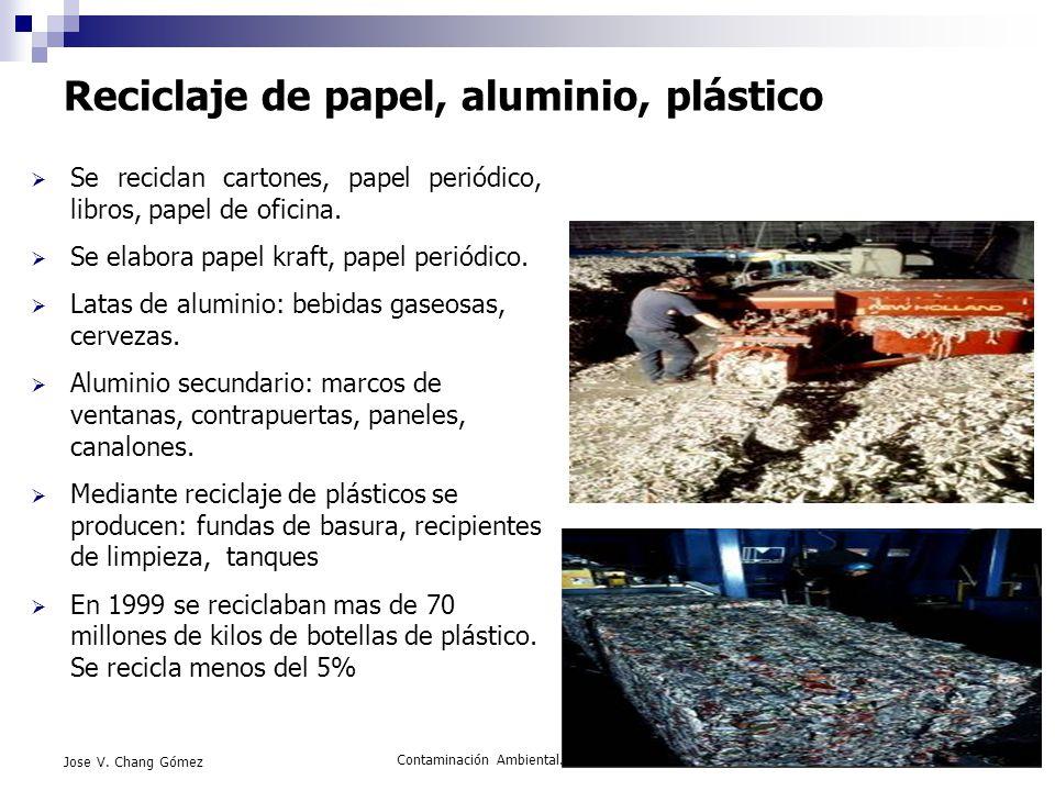 Reciclaje de papel, aluminio, plástico