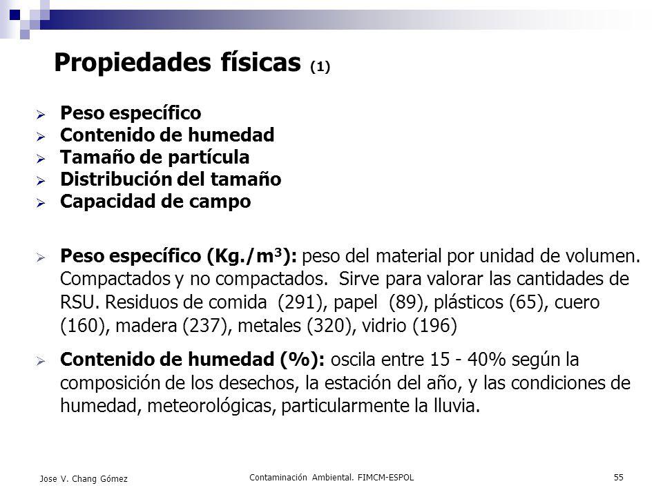 Propiedades físicas (1)