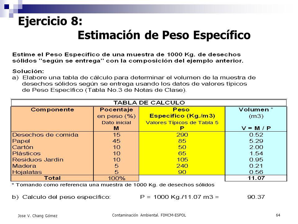 Ejercicio 8: Estimación de Peso Específico