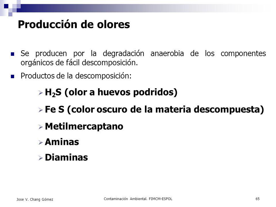 Contaminación Ambiental. FIMCM-ESPOL