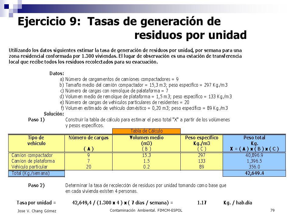 Ejercicio 9: Tasas de generación de residuos por unidad