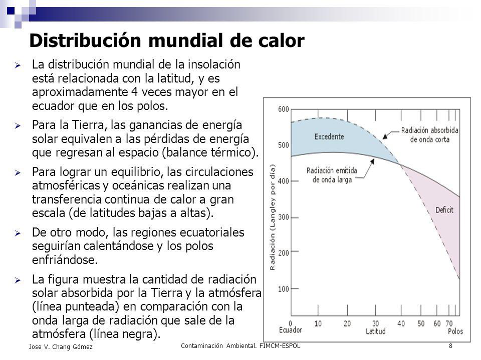 Distribución mundial de calor