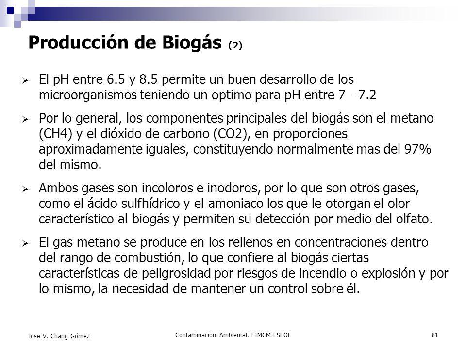 Producción de Biogás (2)