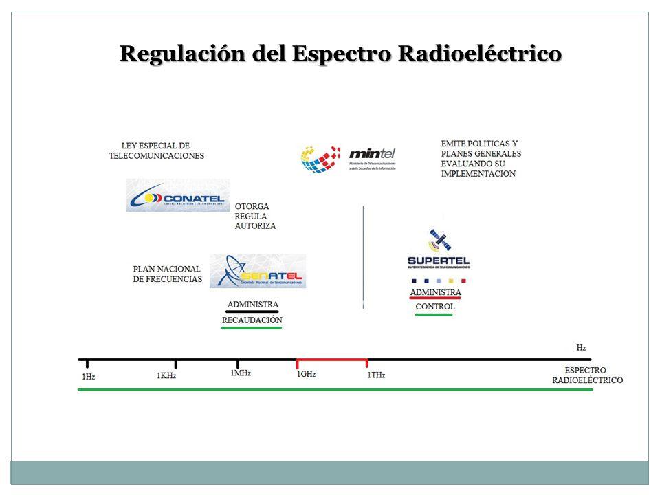 Regulación del Espectro Radioeléctrico