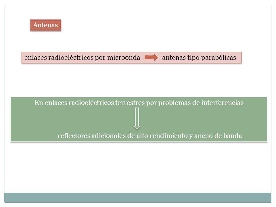 enlaces radioeléctricos por microonda antenas tipo parabólicas