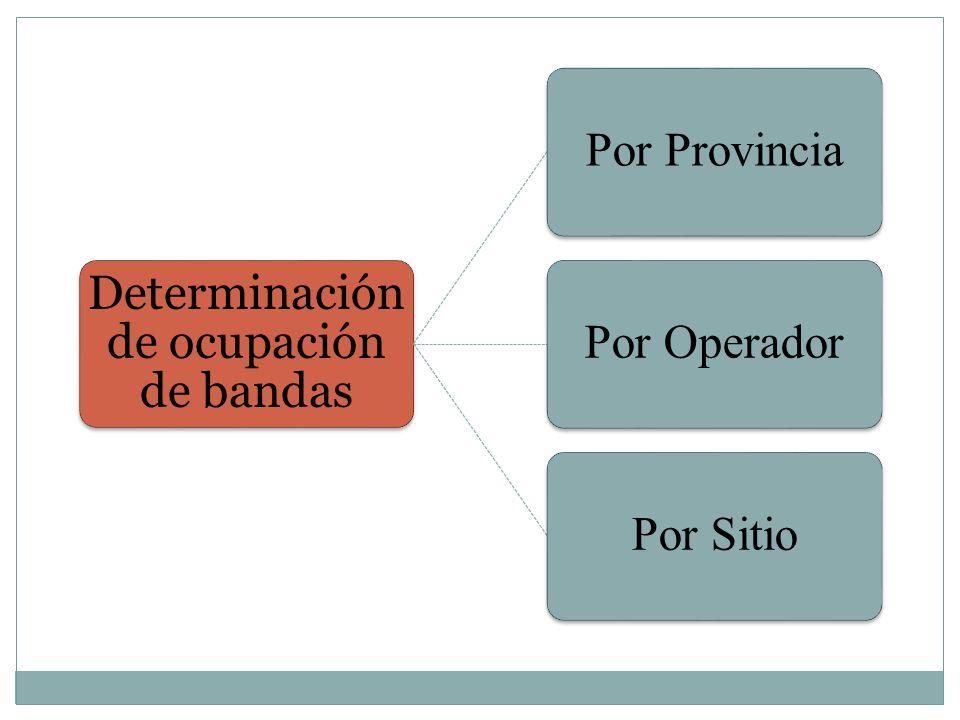 Determinación de ocupación de bandas