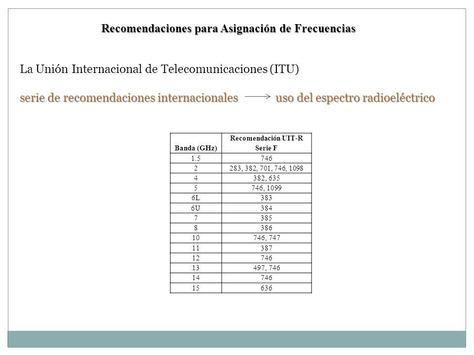Recomendación UIT-R Serie F