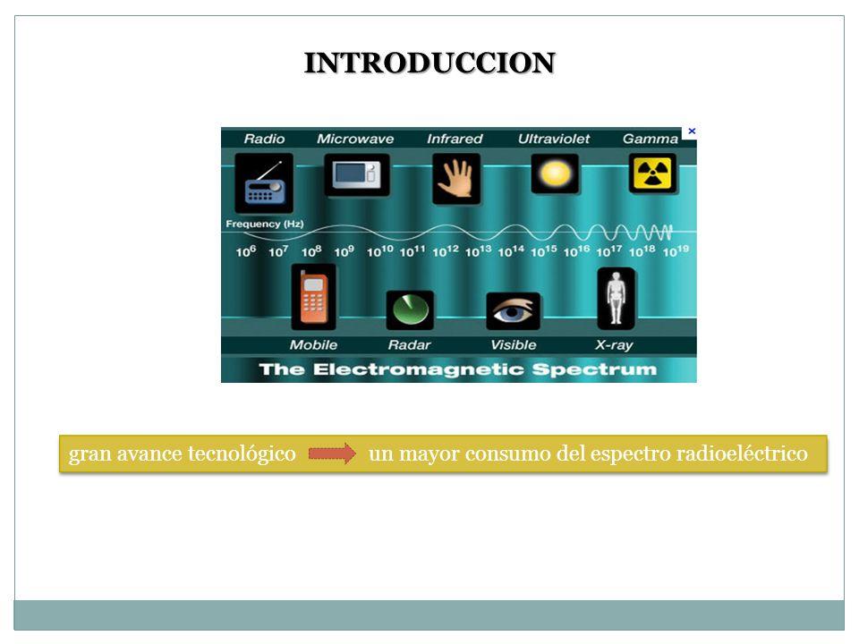 INTRODUCCION gran avance tecnológico un mayor consumo del espectro radioeléctrico