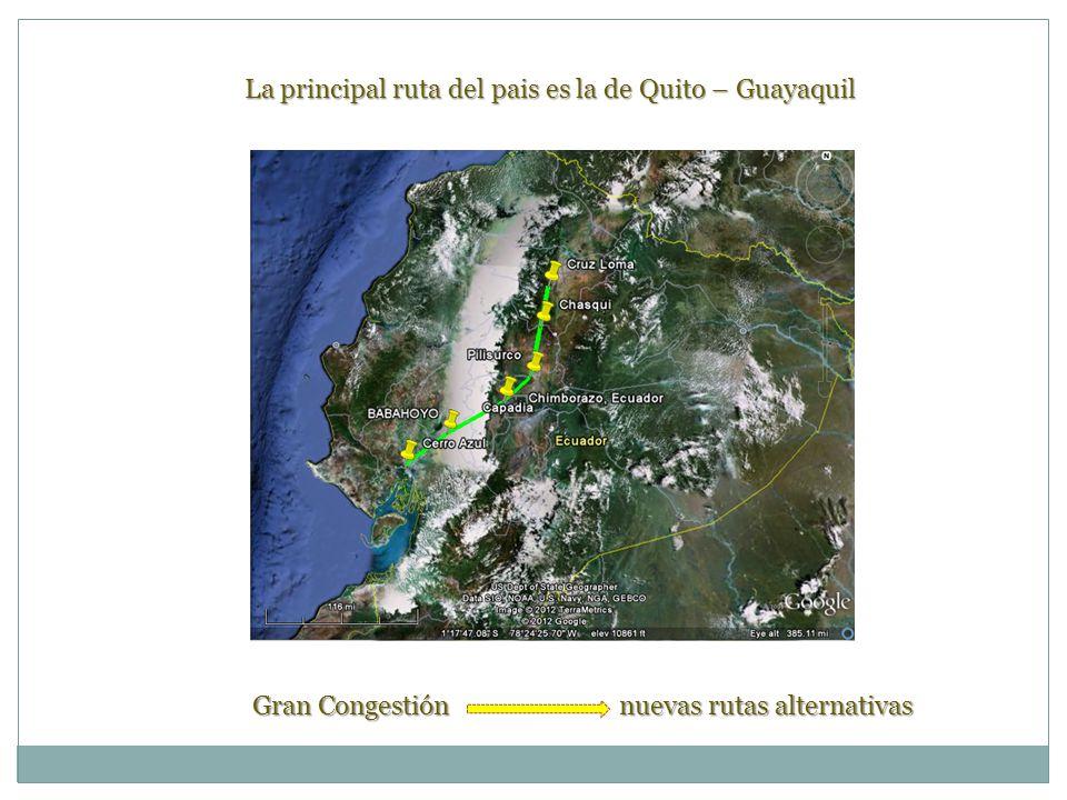 La principal ruta del pais es la de Quito – Guayaquil