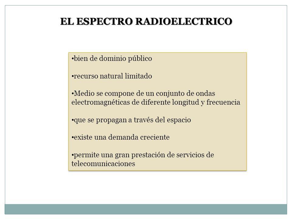 EL ESPECTRO RADIOELECTRICO