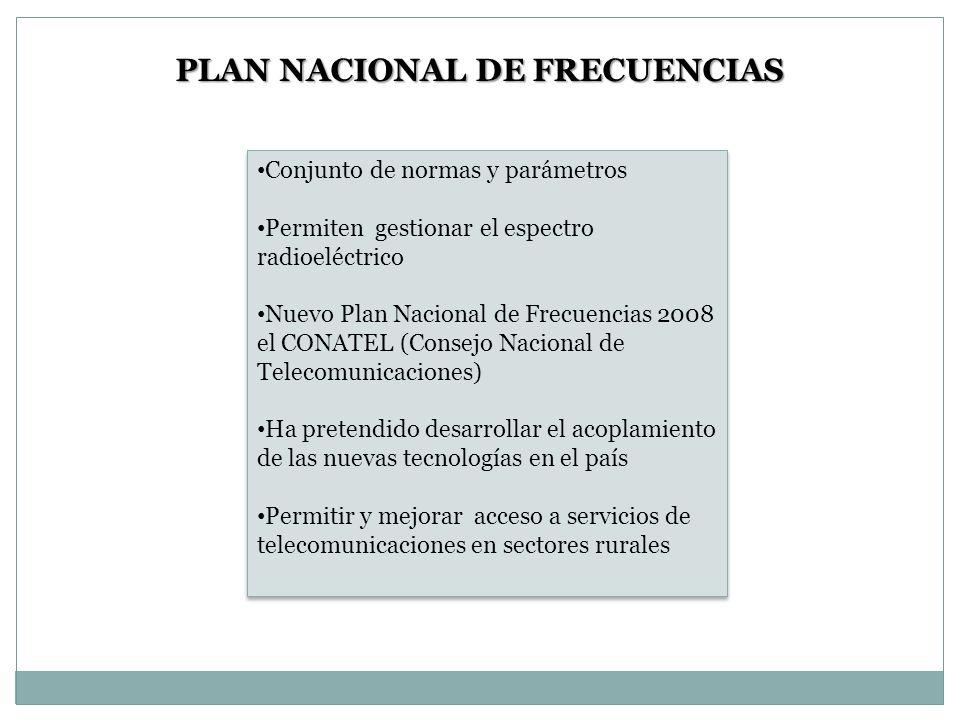 PLAN NACIONAL DE FRECUENCIAS