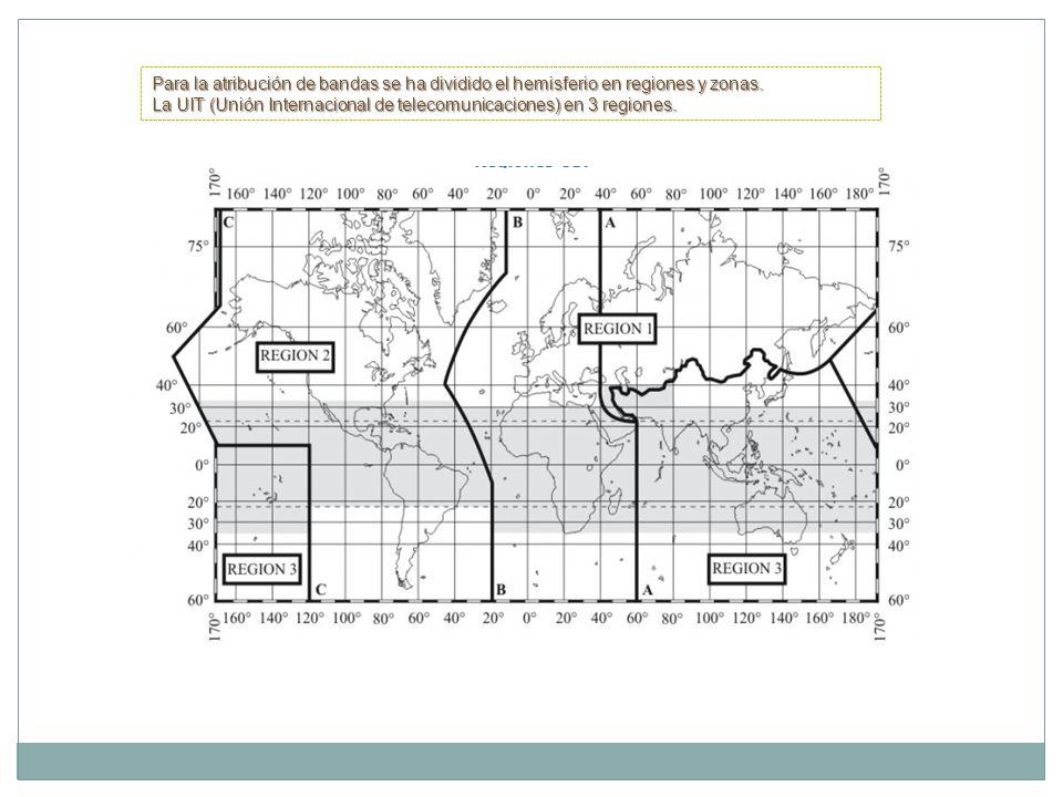 Para la atribución de bandas se ha dividido el hemisferio en regiones y zonas.