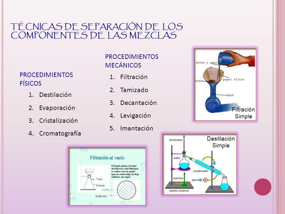 TÉCNICAS DE SEPARACIÓN DE LOS COMPONENTES DE LAS MEZCLAS
