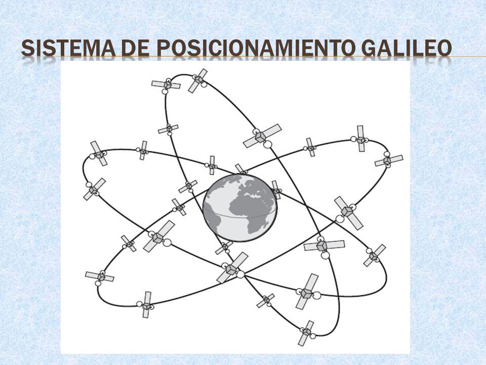 Sistema de Posicionamiento Galileo