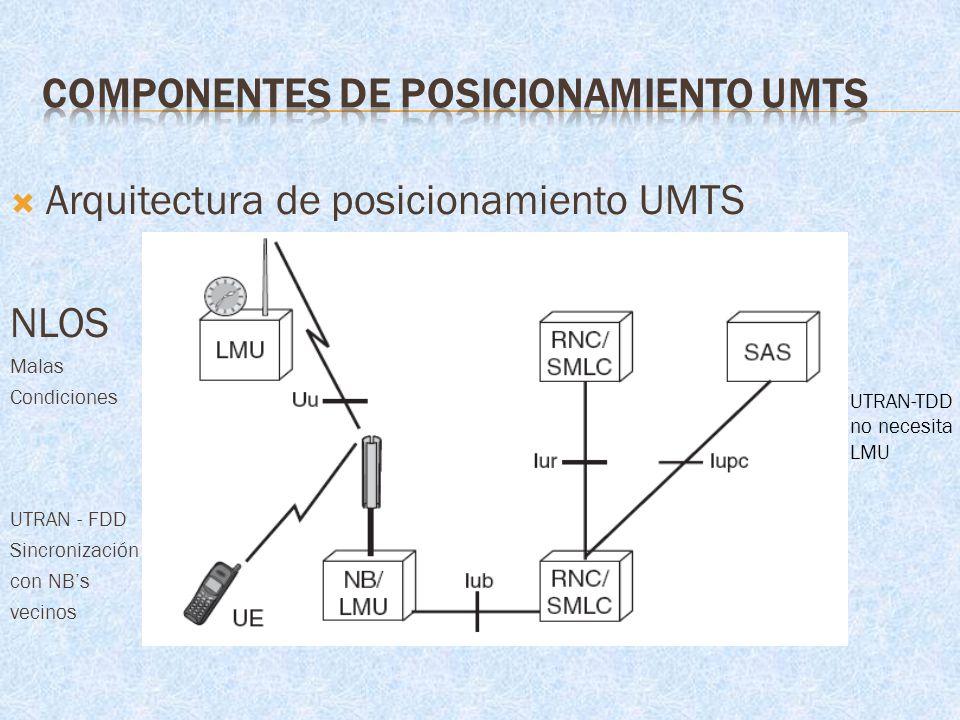 COMPONENTES DE POSICIONAMIENTO UMTS