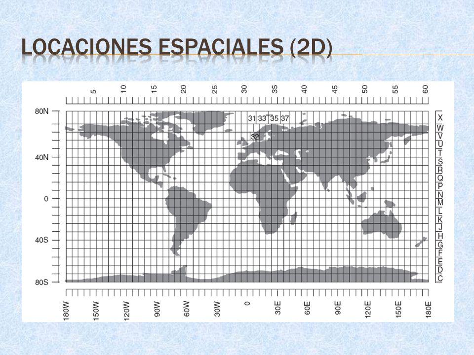 Locaciones Espaciales (2D)