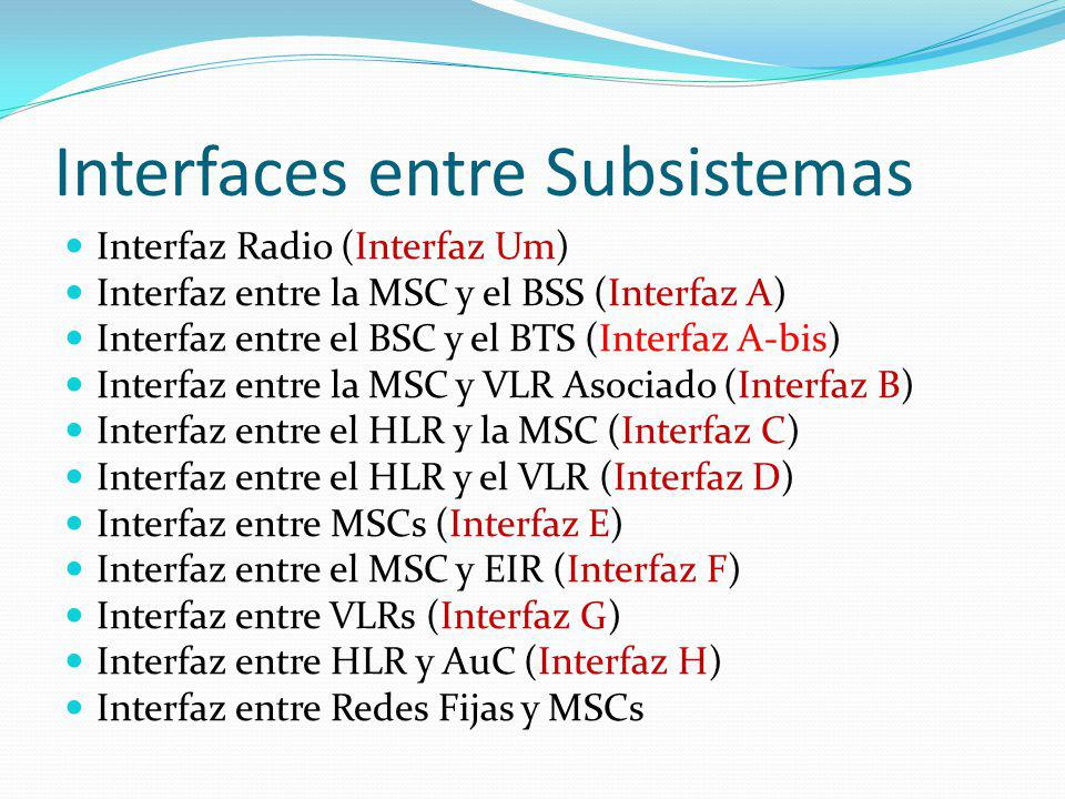 Interfaces entre Subsistemas