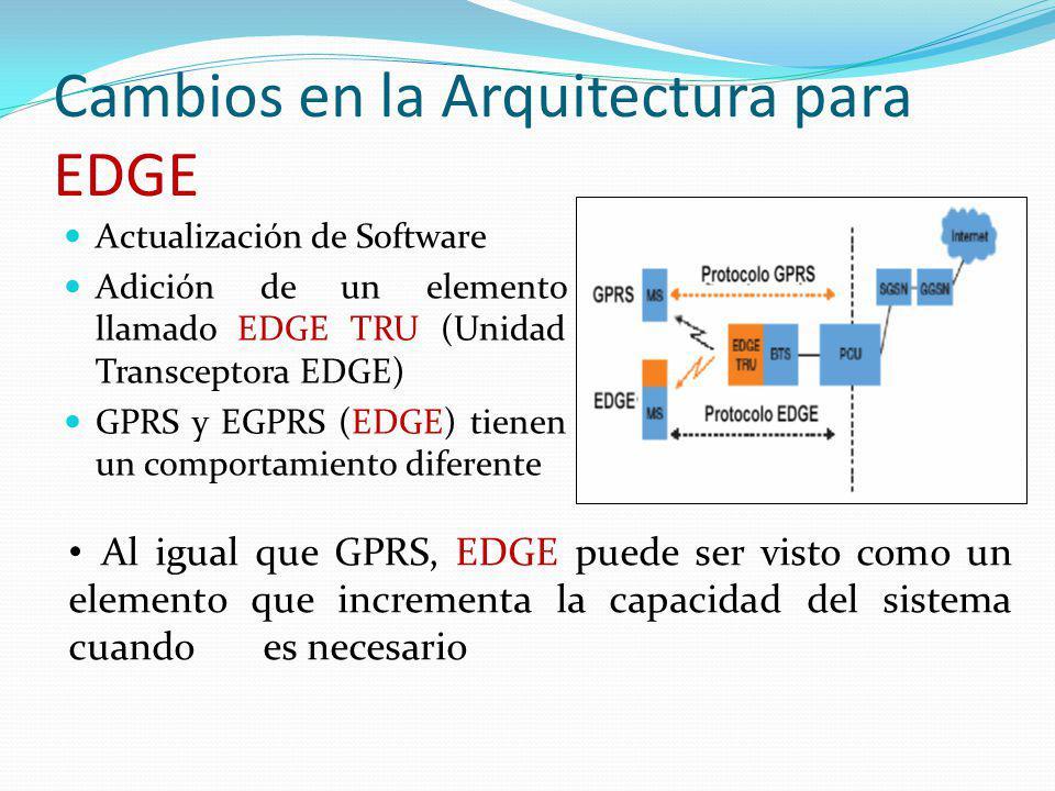 Cambios en la Arquitectura para EDGE