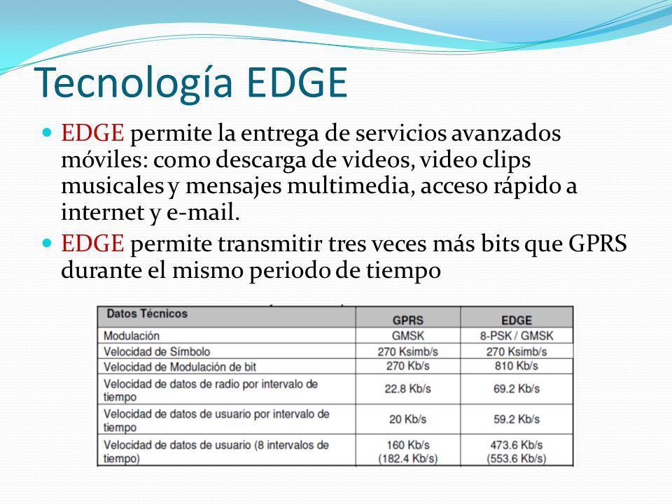 Tecnología EDGE