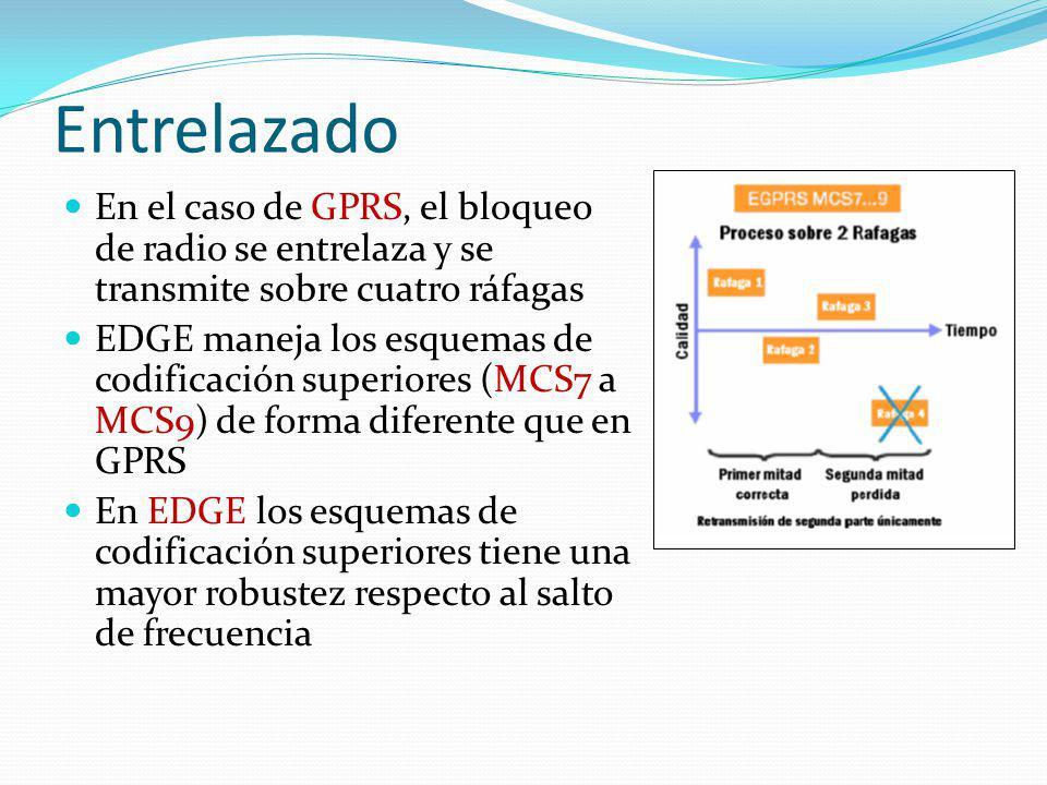 Entrelazado En el caso de GPRS, el bloqueo de radio se entrelaza y se transmite sobre cuatro ráfagas.