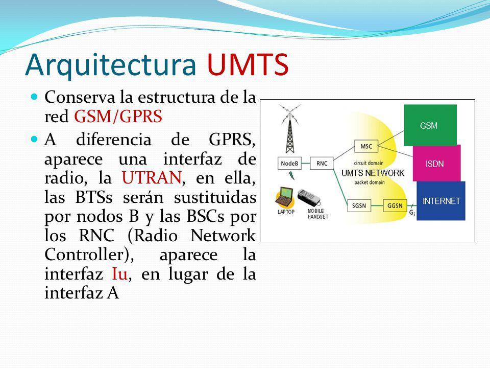 Arquitectura UMTS Conserva la estructura de la red GSM/GPRS