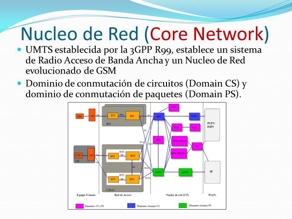 Nucleo de Red (Core Network)